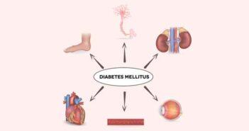 Diabetes mellitus Fettsucht: krank durch zu viel Gewicht