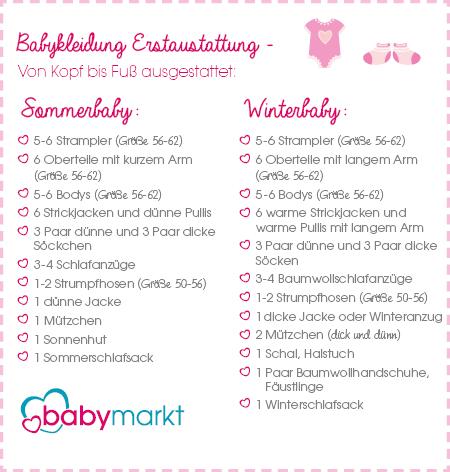 Mit dieser Checkliste für die Baby-erstausstattung, sind sie gerüstet für alle Fälle